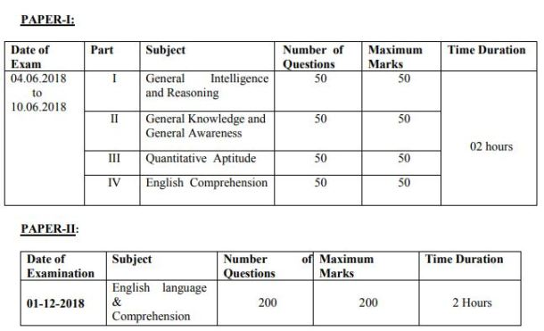 ssc cpo 2018 exam pattern