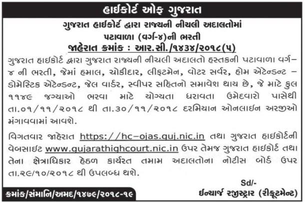 Gujarat High Court Peon Recruitment