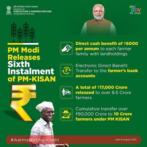 PM Kisan Six Installment