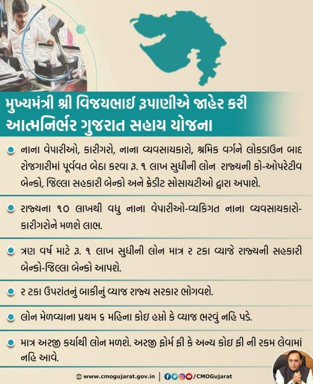 Aatmanirbhar Gujarat Sahay Yojana Application Form
