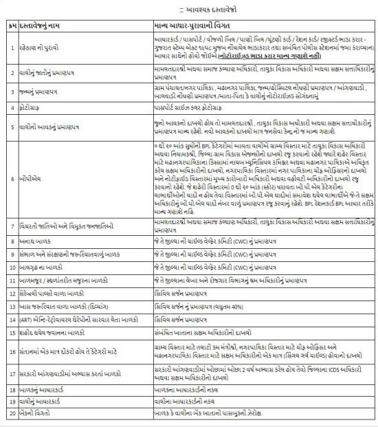 rte admission document