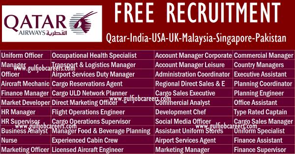 Qatar Airways Recruitment 2018 - Qatar-India-USA-UK ...