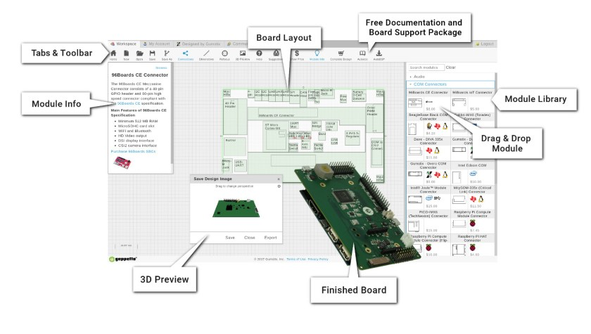 Automated PCB Design using Artificial Intelligence (AI) 3