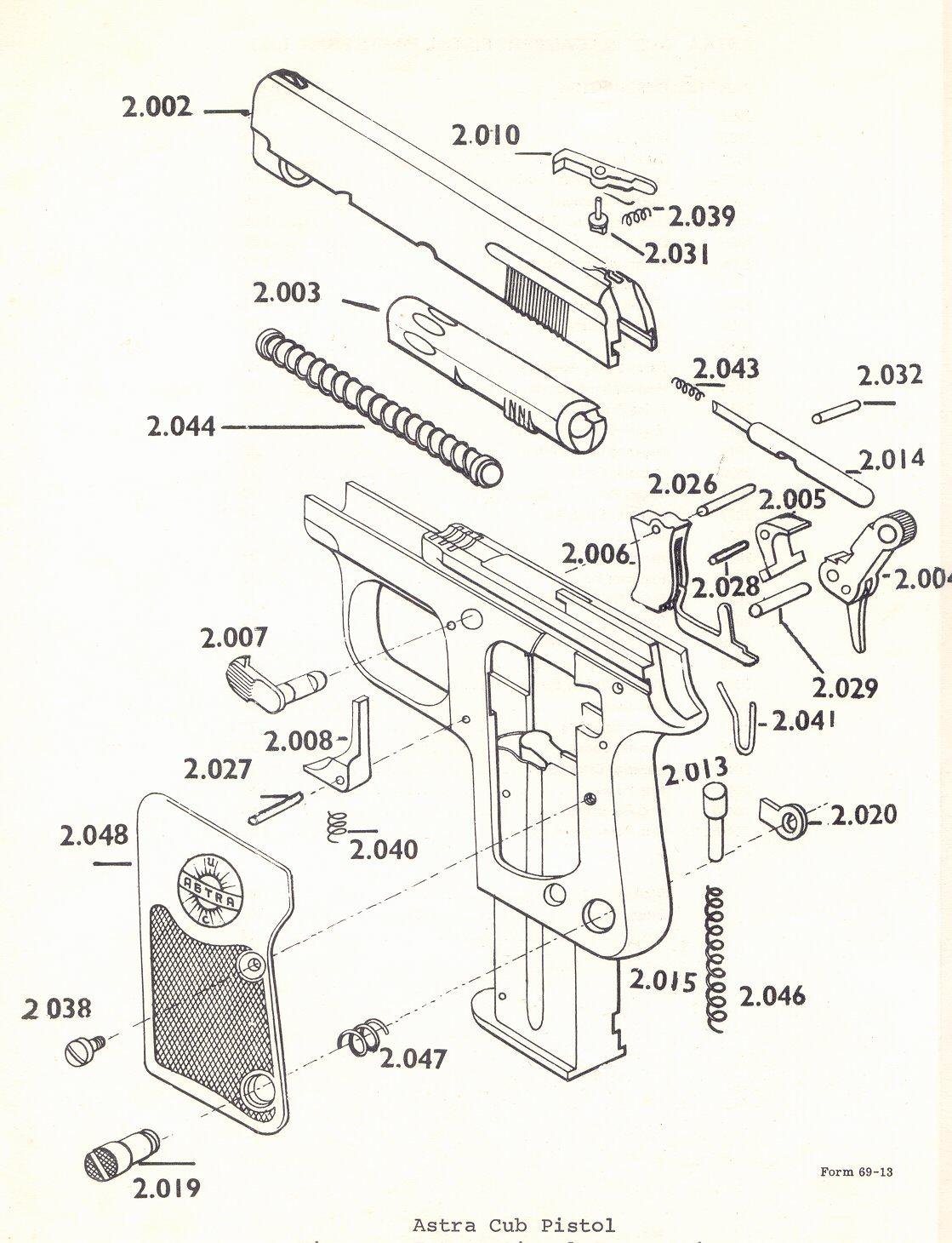 All Avaialble Astra Gun Parts Bob S Gun Shop Millions