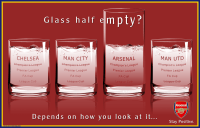 Glass Half Empty?