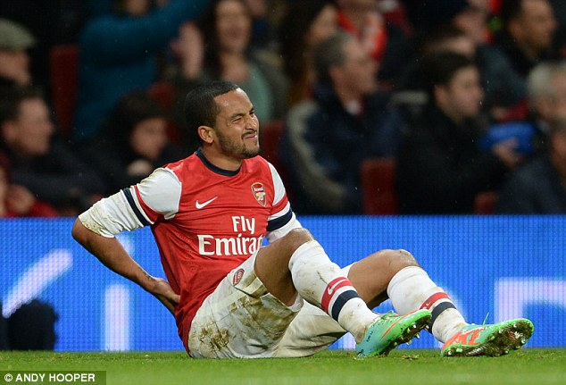 Theo Walcott injury
