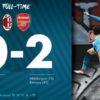 Milan0-2AFC