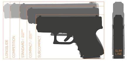 GLOCK Pistol Sizes