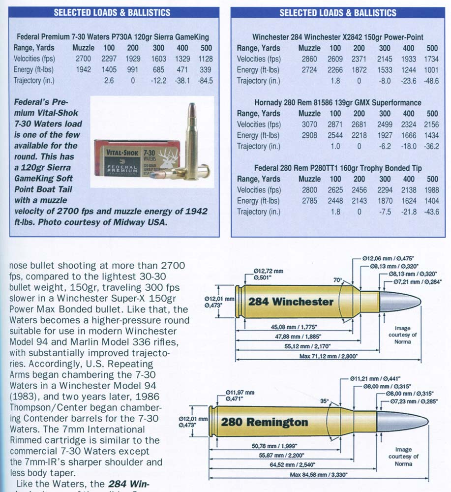 Shooters Bible Guide to Cartridges Review specifications
