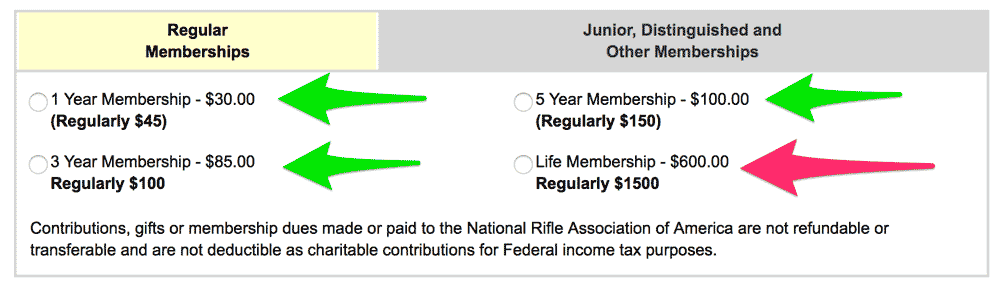 NRA Membership Discounts for Christmas