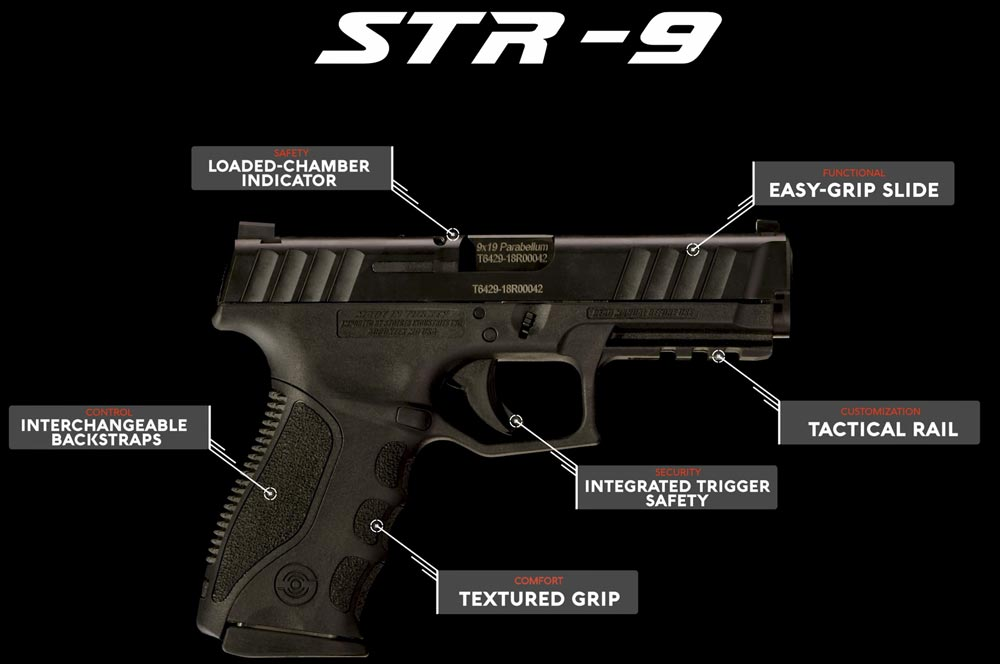 Stoeger STR-9 Pistol - New Contender for Best Handgun Under $400