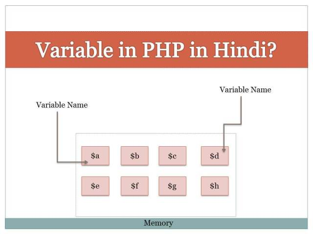 What is Variable in PHP