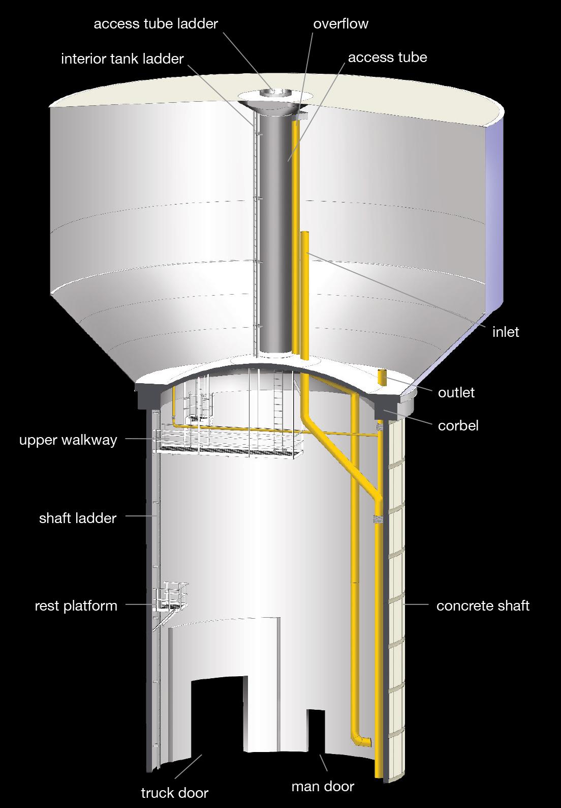 Knowles Road Water Tower