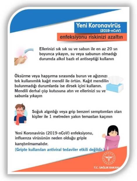 Korona Virüs Afiş