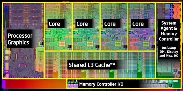 Resultado de imagen para Intel 7700K die cache L1, L2, L3