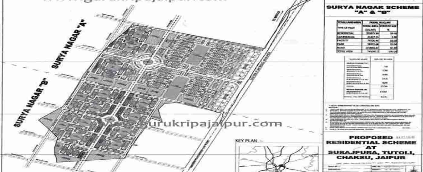 Surya Nagar Jda Scheme, Jda Scheme Surya Nagar A Block