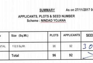 Nindad Yojana Jda Scheme Sikar Road Jaipur Plots Lottery Result