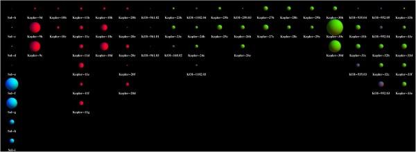 11 systèmes planétaires découverts, hébergeant 26 planètes ...