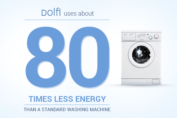 lavadora-dolfi