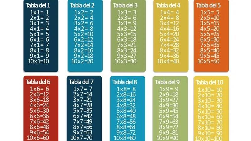 3 aplicaciones para aprender la tabla de multiplicar