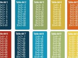 tabla-de-multiplicar