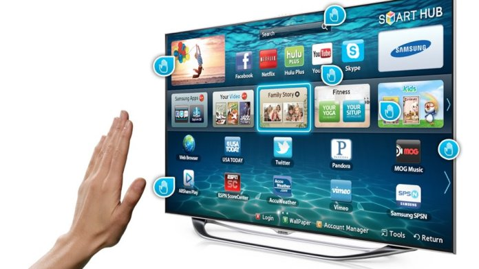 smart-television