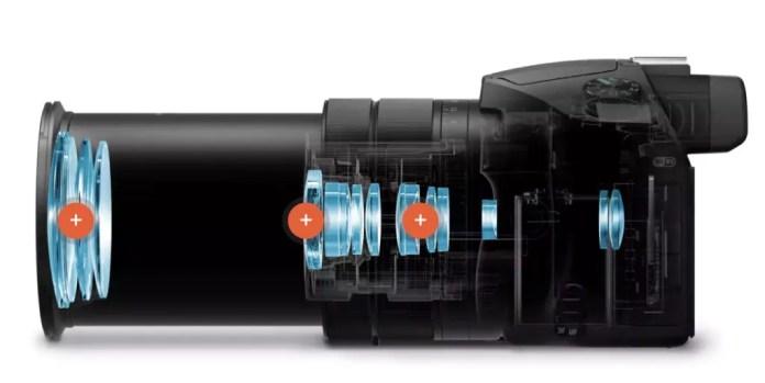 RX10 III con lente de zoom F2,4-4 de 24-600mm de gran apertura