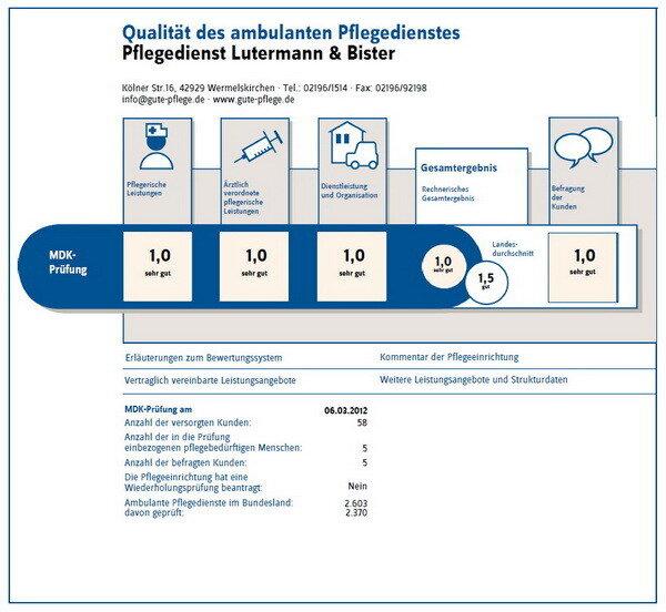 Qualitätsprüfung Transparenzbericht - Lutermann & Bister - 2012