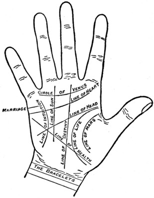 Cheiro's Palmistry - simple magic tricks to learn