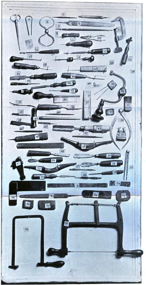 Tools Used in Violin Making