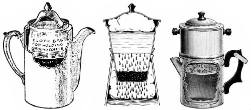 Three Types of American Coffee Makers in Operation