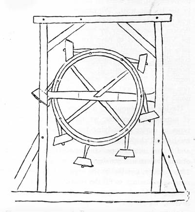 Villard's Perpetual Motion Wheel.