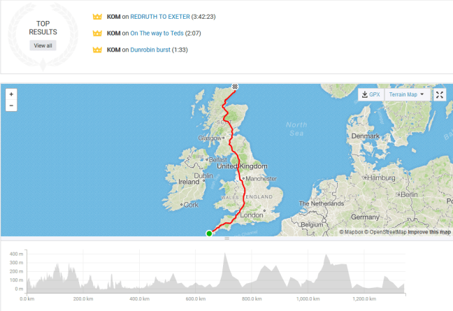 Mike Broadwith's record lejog ride
