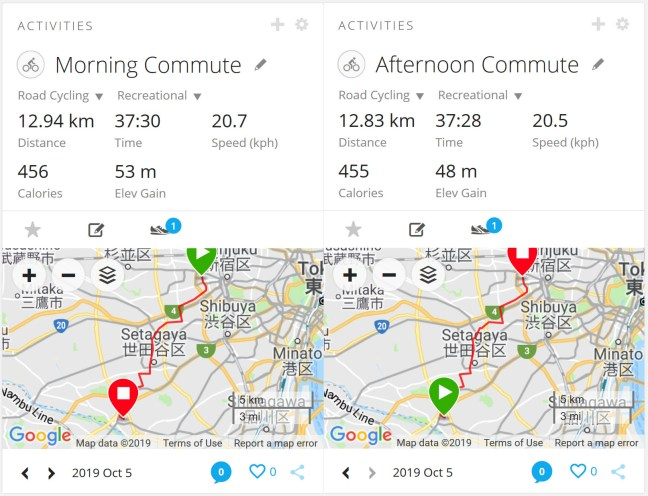 GPS bike results for morning and afternoon commute