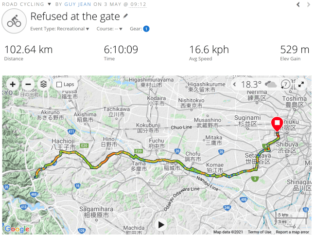 GPS record of cycle ride