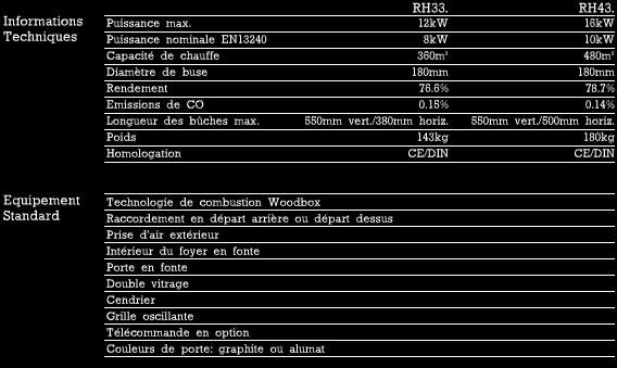 nestor-martin-_-produits-_-bois-_-rh33_43