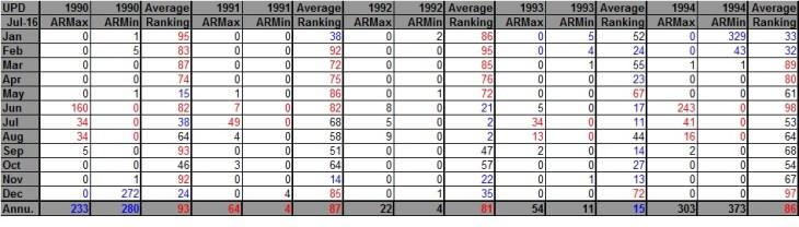AHMXLMN 1990-1994