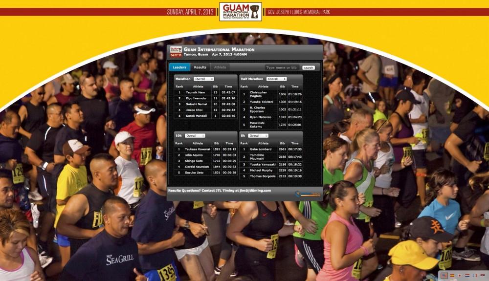 2013年 第一回 グアムインターナショナルマラソンの結果