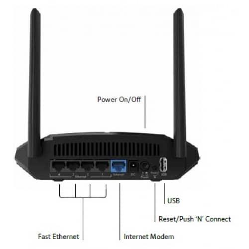 router-netgear-ac1200