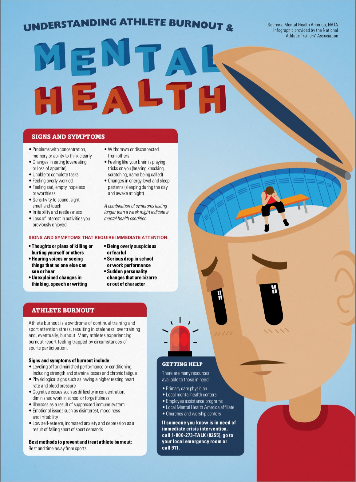 Mental Health Patient Education Handouts