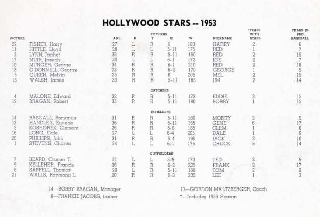 Hollywood Stars 1953 Team b