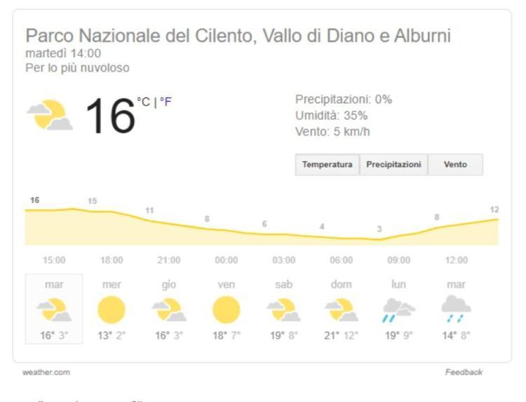 Campania: allerta meteo, vento forte - Gwendalina.tv