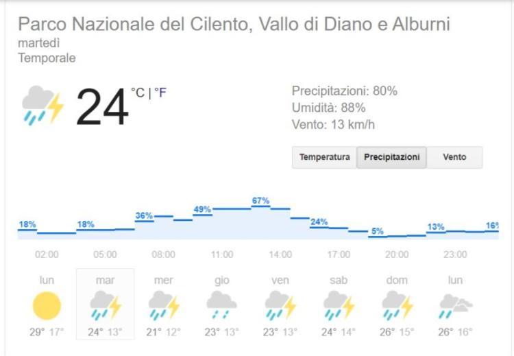 Meteo Cilento instabile: dopo oggi, prevista una settimana di pioggia - Meteo della settimana del 3 agosto 2020