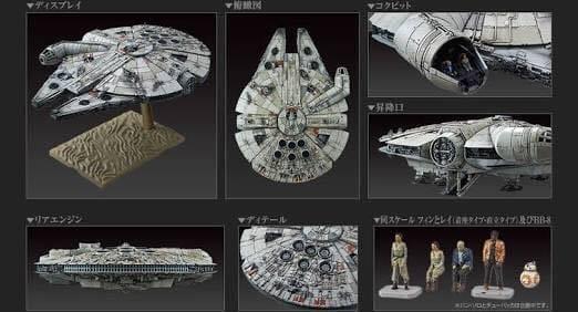 Unboxing dan Review Model Kit Millennium Falcon Star Wars Plamo Bandai GwiGwi - 2