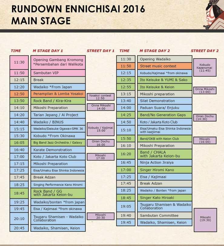 rundown m stage