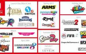 Empat Game Perdana Nintendo Switch siap rilis bersamaan 3 maret…