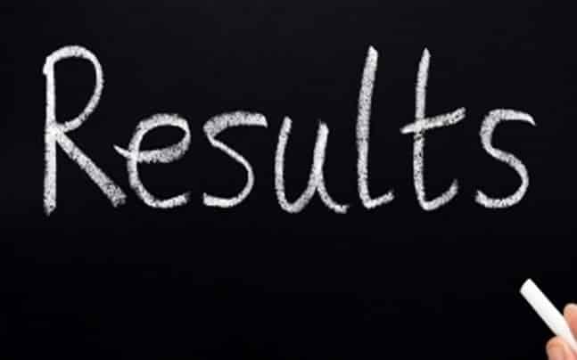 Mother Teresa University Results 2018 BA BSc BBA Released Download Now
