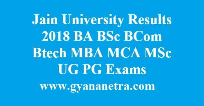 Jain University Results