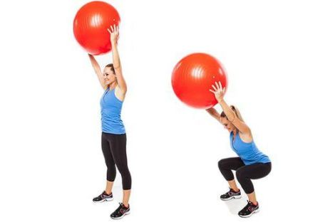 Image result for SWISS BALL SQUAT