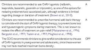 eshre-guidelines-gnrh agonists